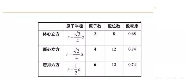 晶体结构基本知识-10.webp.jpg