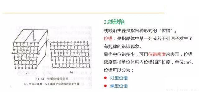 晶体结构基本知识-17.webp.jpg