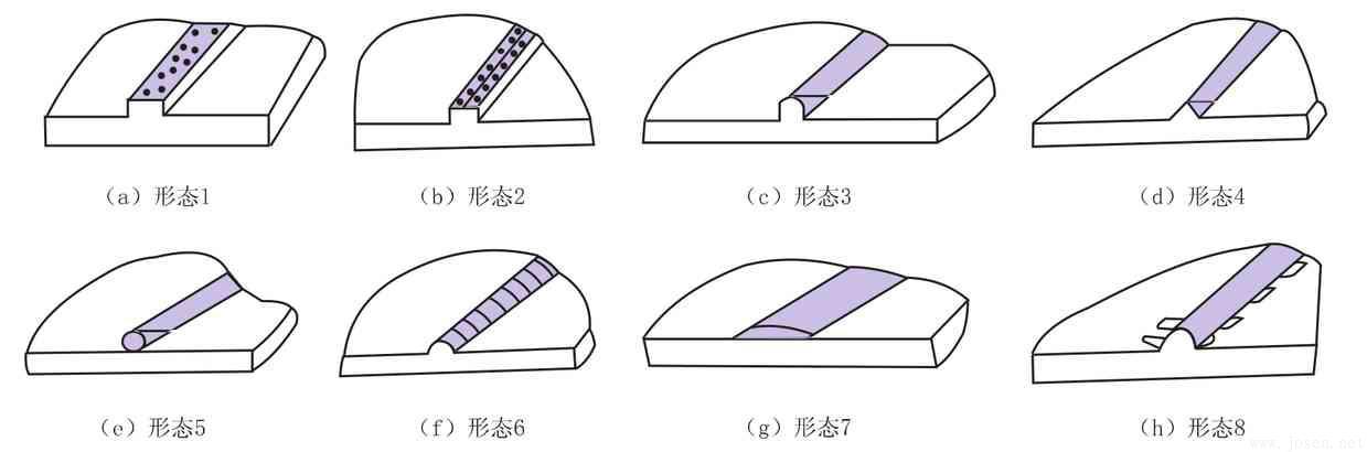 高频直缝焊管在线焊缝质量快速测评与诊断-2.jpg