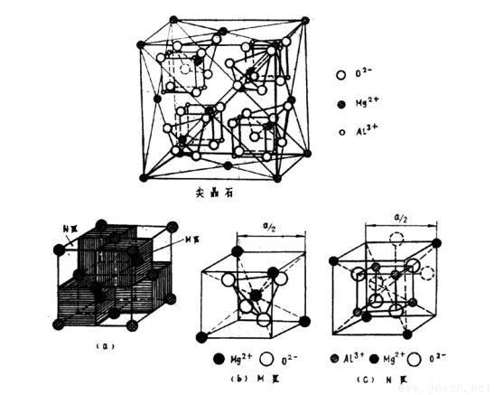 晶体结构.jpg
