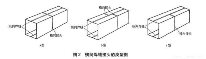 图2-横向焊缝接头的类型图.jpg
