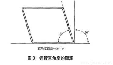 图3-钢管直角度的测定.jpg