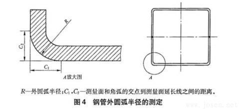 图4-钢管外圆弧半径的测定.jpg
