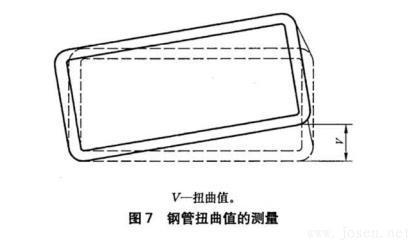 图7-钢管扭曲值的测量.jpg