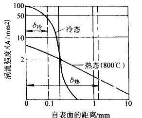 加热的原理_微波炉加热原理是什么