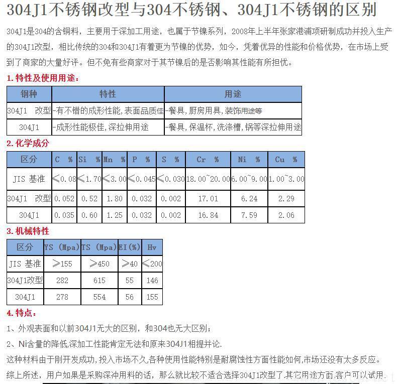 304J1不锈钢改型与304不锈钢、304J1不锈钢的区别.jpg