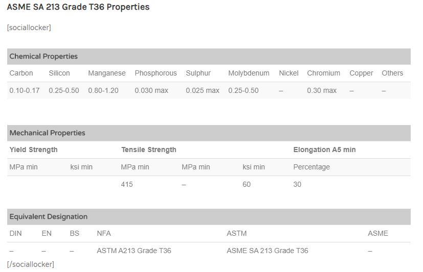 ASME SA 213 Grade T36 Properties.jpg